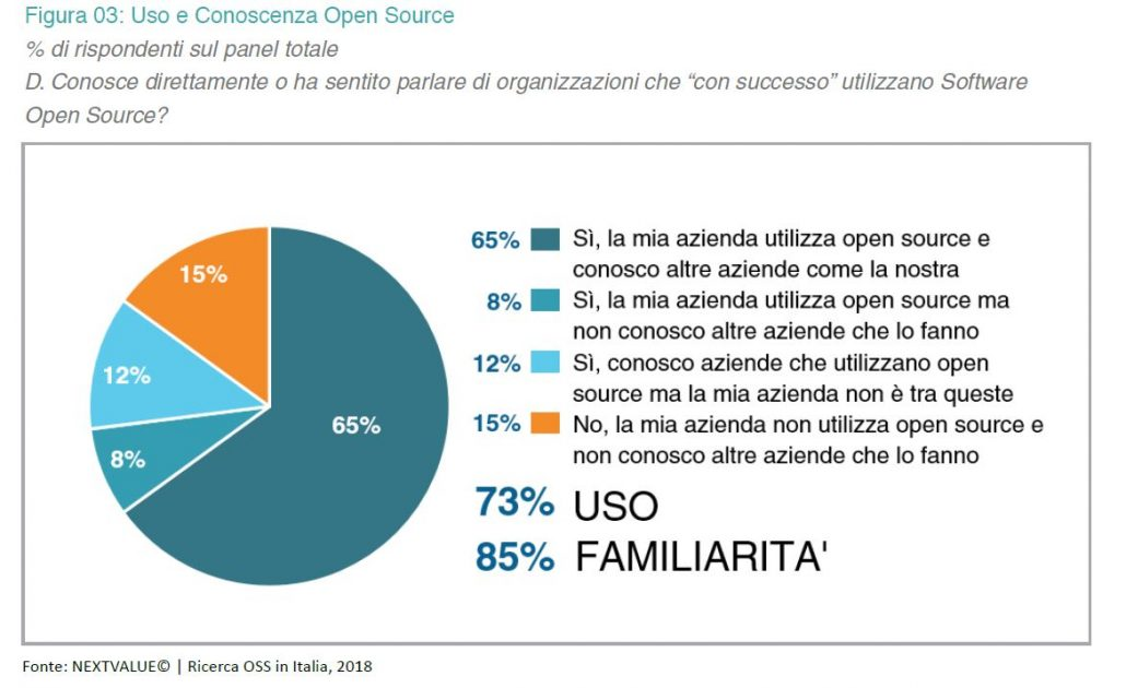 open source report